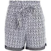 Shorts & Bermudas Only  SHORTS  onlSUNSET WVN